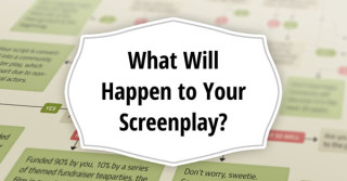 What Will Happen To Your Screenplay Test