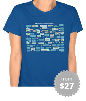 Funny Filmmaker T shirt
