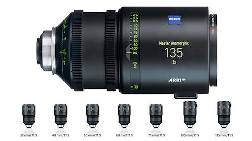 Anamorphic Prime Lens Chart